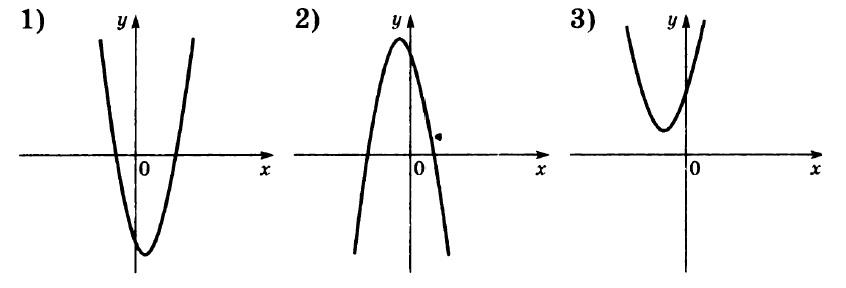 Графики функций огэ по математике 5 задание