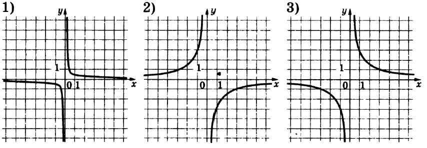 огэ задания графики