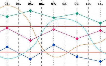 задание 15 ОГЭ по математике