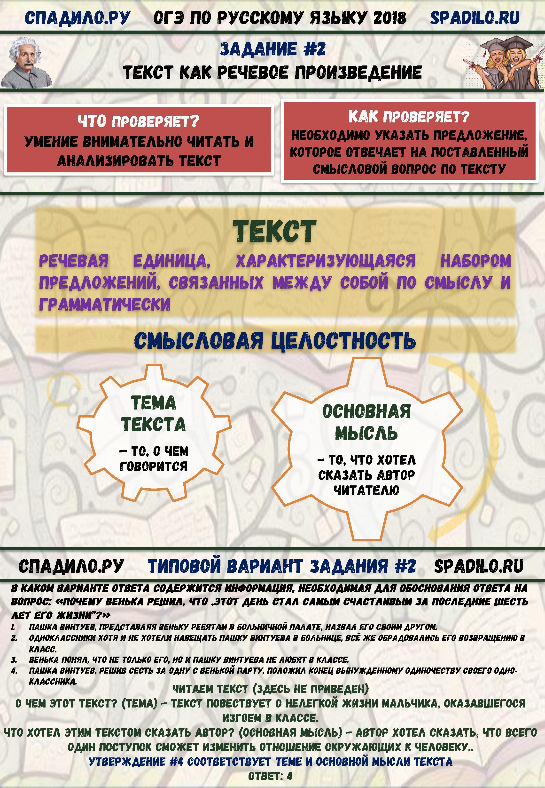 Задание №2 ОГЭ по русскому - ИНФОГРАФИКА