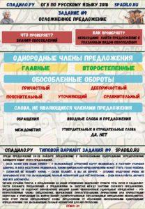 Задание №9 ОГЭ по русскому - ИНФОГРАФИКА