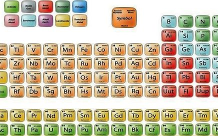 задание 16 ОГЭ по химии