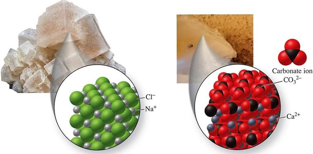 химические свойства солей
