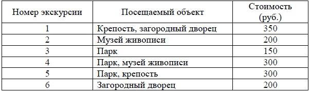 Задание №12 ЕГЭ по математике базовый уровень