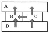 ВПР по физике 11 класс задание 5