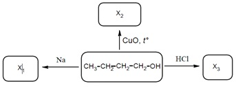 задание №14 ВПР по химии 11 класс