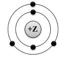 задание №2 ВПР по химии 11 класс