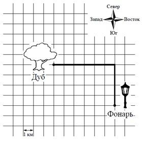 математика ВПР 5 класс 12 задание