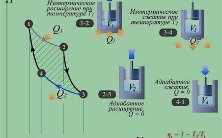 Задание №11 ЕГЭ по физике