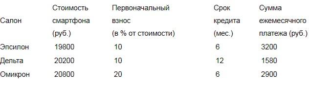 C:\Users\Ксенья\Desktop\матме\3.jpg