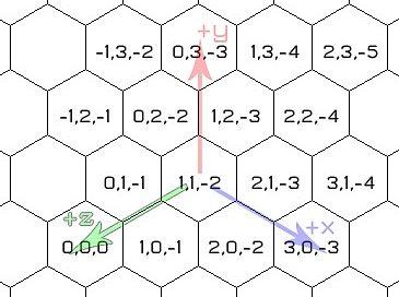 задание 2 ОГЭ по математике