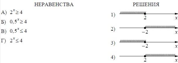 ЕГЭ по математике задание №17