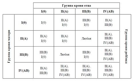 ВПР по биологии 11 класс задание 12