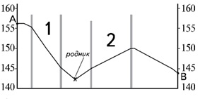 Задание №28 ЕГЭ по географии пример 1-1