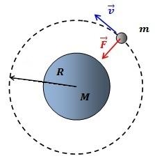 ЕГЭ по физике задание 6