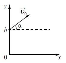 ЕГЭ по физике Задание 7
