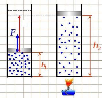 Задание 9 ЕГЭ по физике
