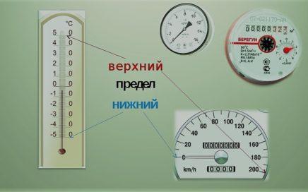 Задание №22 ЕГЭ по физике