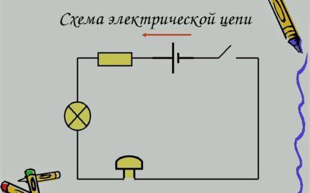 Задание №27 ЕГЭ по физике