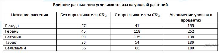 https://bio-ege.sdamgia.ru/get_file?id=25085