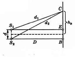 Примеры решения задач. Световые волны - Класс!ная физика